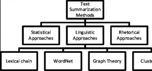 خلاصه سازی متن(summarization)