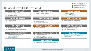 نمونه ای از jSR های ارائه شده برای جاوا نسخه هشت