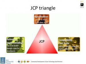 JSR و JCP و RI در جاوا چیست؟