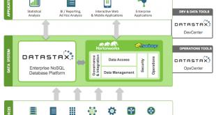 DataStax چیست؟