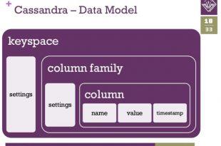 مدل داده ای کسندرا