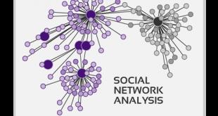 سوالات شبکه های پیچیده پویا