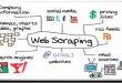 پایتون وب اسکرپ