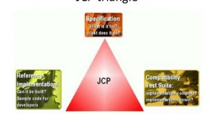 JSR و JCP و RI در جاوا