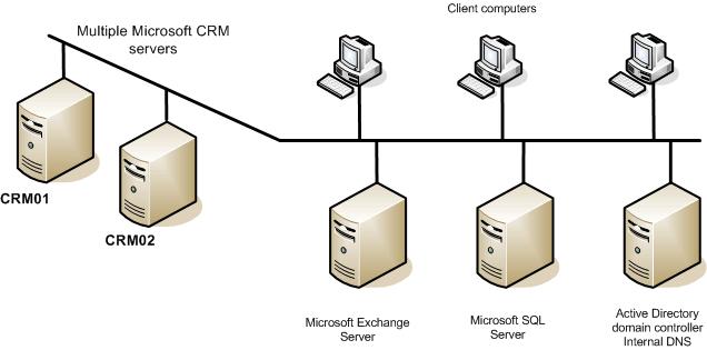 fig_1_crm_cluster_base_r2