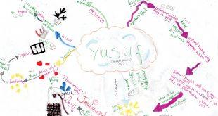 مجموعه داده های هستان شناسی آنتولوژی فارسی