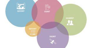 اوسينت و دسته بندي نظام اطلاعاتی اوسينت