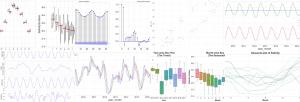 انواع تحلیل های سری زمانی type of time series analysis