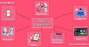 تکنولوژی Multiexperience
