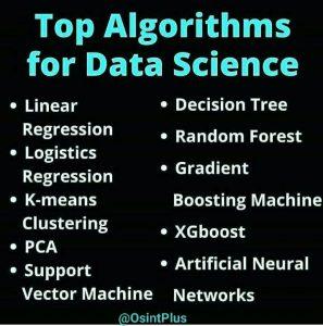 الگوریتم های پر کاربردعلم داده در حوزه داده کاوی و یادگیری ماشین