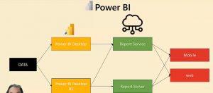 تفاوت PBI Desktop و PBI Desktop_RS