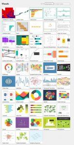 Visualization یا تصویرسازی