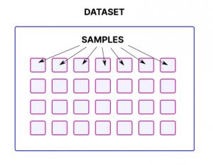 دانلود مجموعه داده دیجی کالا