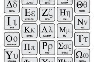 علائم ریاضی و حروف و نمادهای ریاضی و آمار همراه با تلفظ و کاربرد (علائم لاتین و یونانی)